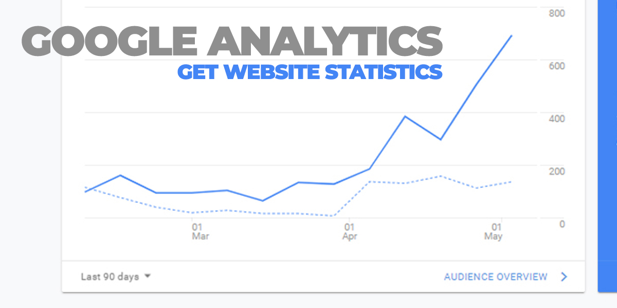 Google Analytics website statistics