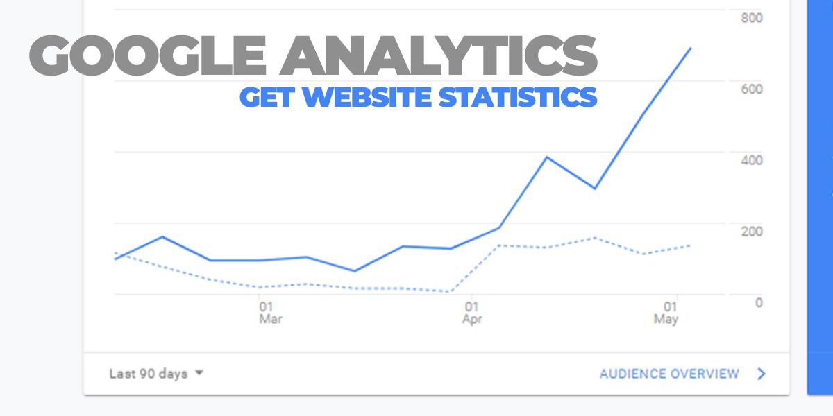 Google Analytics website statistics